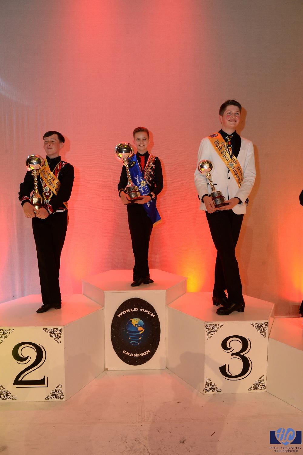 Under 15 Boys Championship