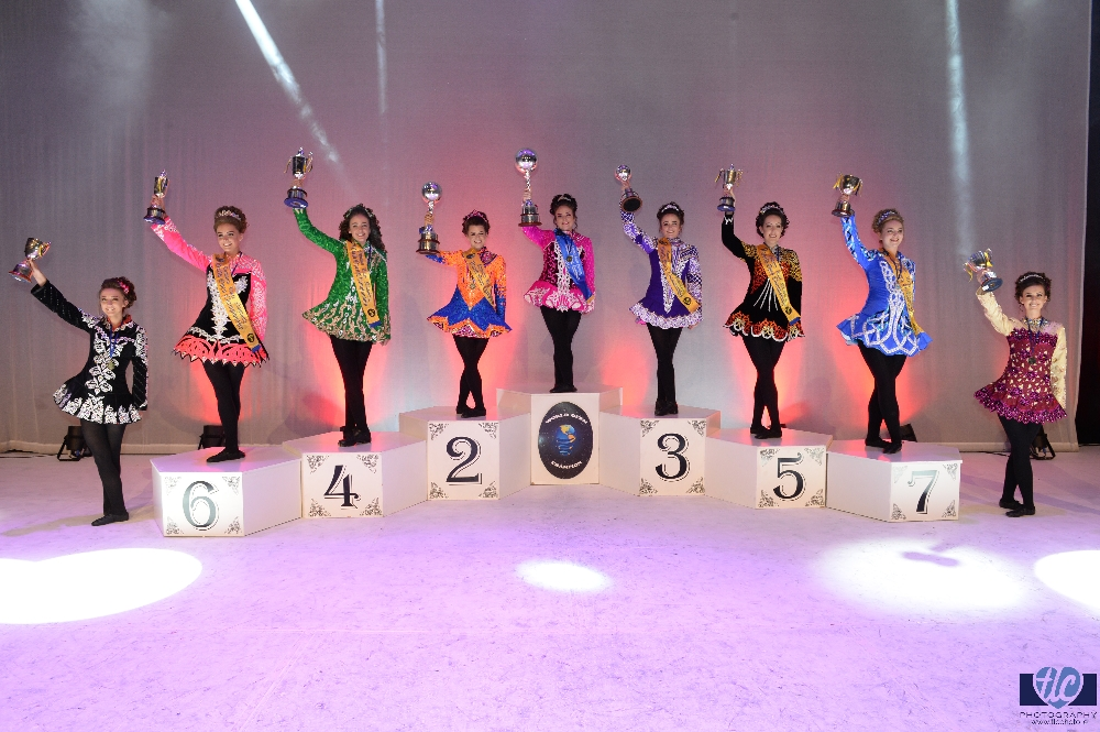 Under 21 Ladies Championship