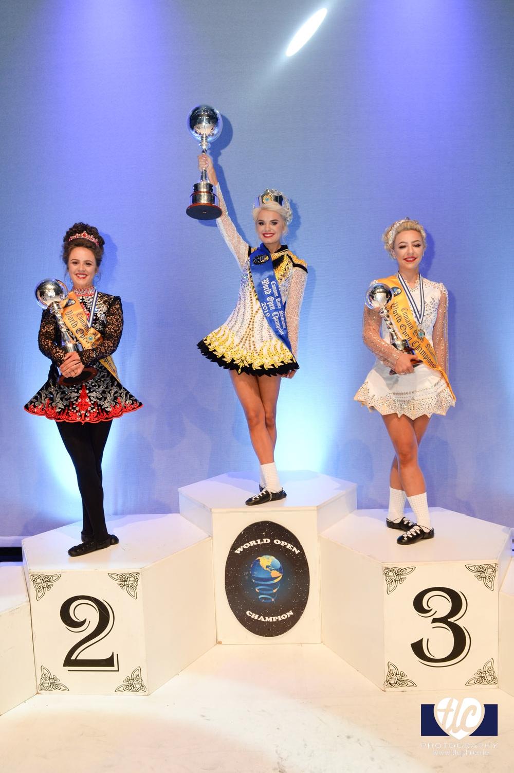 Ladies Under 20 Championship